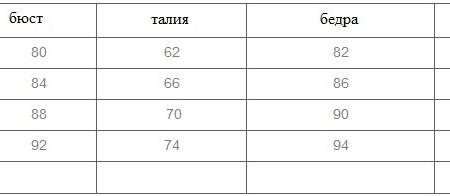 Таблица размеров. Платья